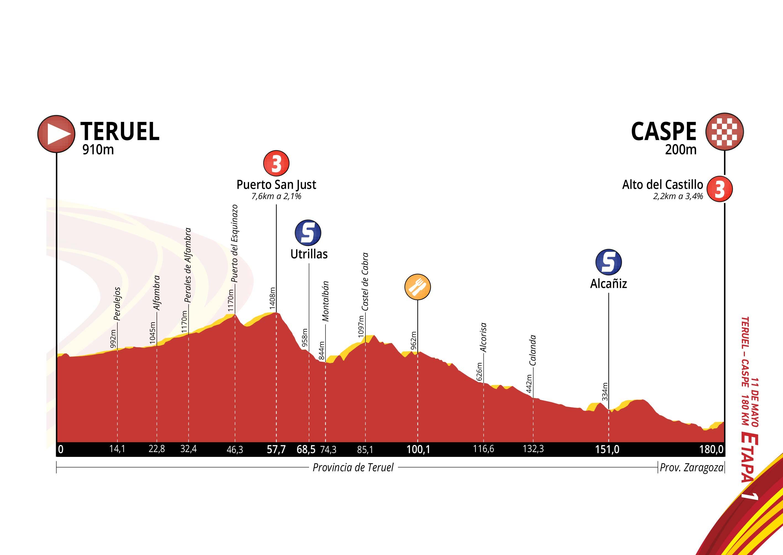 Libro-de-Ruta-Vuelta-Aragon-2018-26