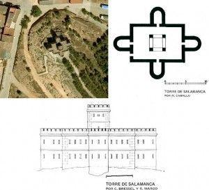 Torre de Salamanca S. XIX